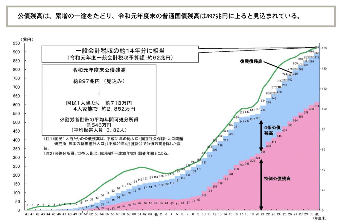 「既に起きてしまった未来」。「安い国」に成り下がった日本。